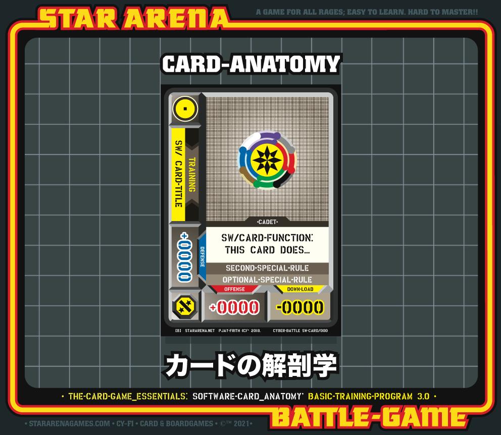SOFTWARE CARD ANATOMY